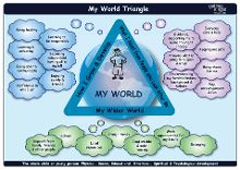 My World Triangle